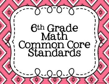 6th Grade Math Common Core Posters- Bright Tribal Print