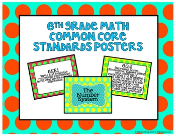 6th Grade Math Common Core Posters- Rave Polkadots