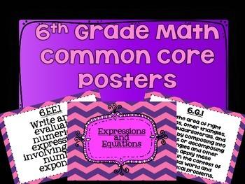 6th Grade Math Common Core Posters in Chevron
