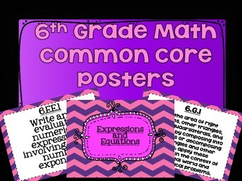 6th Grade Math Common Core Posters in Chevron