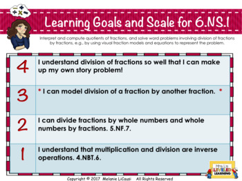6th Grade Common Core Math Posters with Marzano Scales