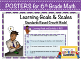 6th Grade Math Posters with Learning Goals and Scales - EDITABLE Levels