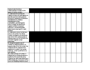 6th Grade Math Common Core Standards Based Student Tracking Sheet