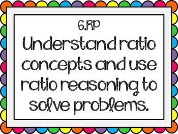 6th Grade Math Common Core Standards Posters