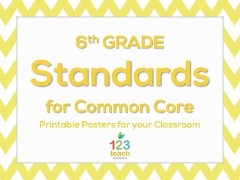 6th Grade Math Common Core Standards Posters