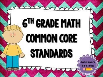 6th Grade Math Common Core Standards - bright chevron