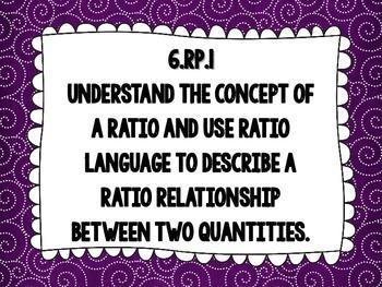 6th Grade Math Common Core Standards - purple swirls