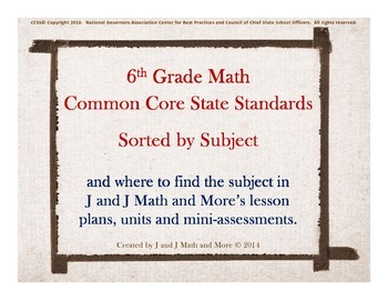6th Grade Math:  Common Core State Standards Sorted by Subject