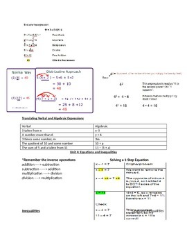 6th Grade Math Common Core Study Guide