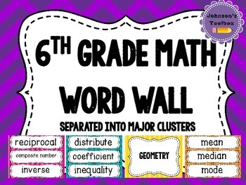 6th Grade Math Common Core Word wall