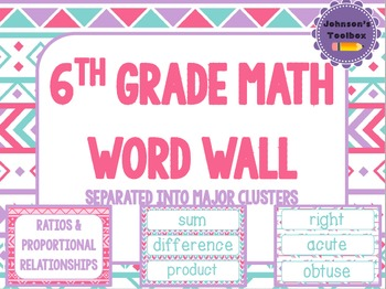 6th Grade Math Common Core Word wall - aztec pink purple turquoise