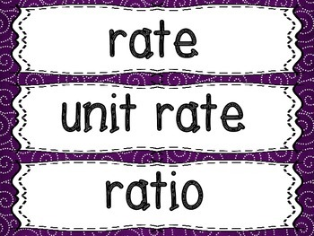 6th Grade Math Common Core Word wall - purple swirls