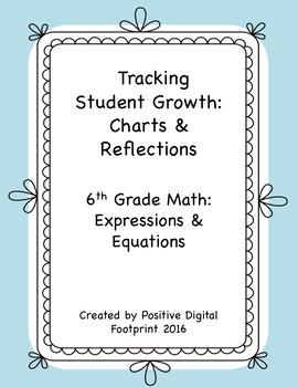 6th Grade Math Data Tracker (Bundle) - Expressions & Equations