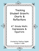 6th Grade Math Data Tracker (Bundle) - Expressions & Equations