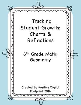 6th Grade Math Data Tracker (Bundle) - Geometry