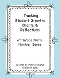 6th Grade Math Data Tracker (Bundle) - Number Sense