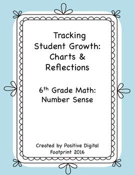6th Grade Math Data Tracker (Bundle) - Number Sense