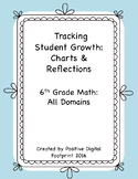 6th Grade Math Data Tracker (Mega Bundle) - All Domains