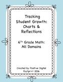 6th Grade Math Data Tracker (Mega Bundle) - All Domains