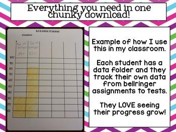 6th Grade Math Data Trackers