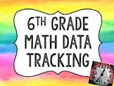 6th Grade Math Data Tracking