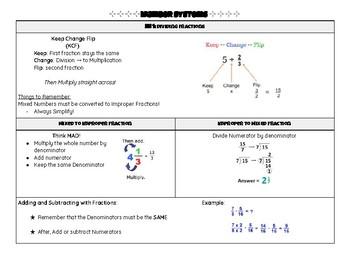 6th Grade Math Study Guide