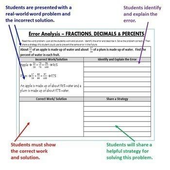 6th Grade Math ERROR ANALYSIS (Find the Error) Common Core { BUNDLE }