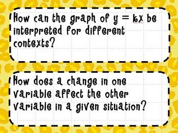 6th Grade Math Essential Questions Leopard Print *Common Core Aligned*