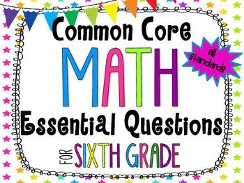 6th Grade Math Essential Questions Neon Stars *Common Core Aligned*