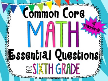 6th Grade Math Essential Questions Neon Zebra Print *Common Core Aligned*