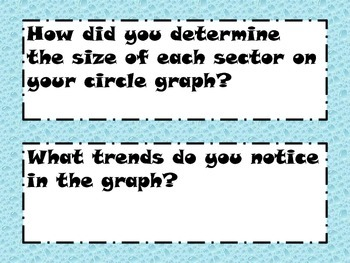 6th Grade Math Essential Questions for Posting - Blue Water Print