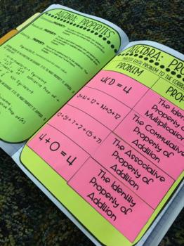 6th Grade Math - Expressions Notes