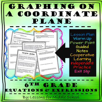 6th Grade Math – Expressions and Equations – Graphing on a Coordinate Plane