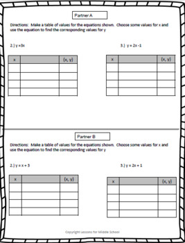 6th Grade Math- Expressions and Equations – Representing Algebraic Relationships