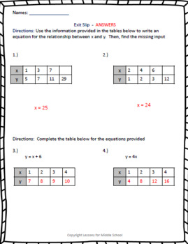 6th Grade Math – Expressions and Equations – Writing Equations from Tables