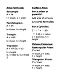 6th Grade Math Geometry Editable Formula Sheet