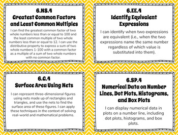 "6th Grade Math ""I CAN"" Statements for Common Core State Standards (Sixth)"