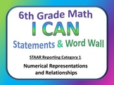 6th Grade Math I Can Statements and Word Wall (Set 1)
