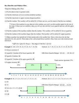 6th Grade Math Interactive Notebook: Unit 6 Statistics