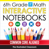 6th Grade Math Interactive Notebooks Guided Notes Growing Bundle