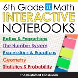 6th Grade Math Interactive Notebooks & Graphic Organizers