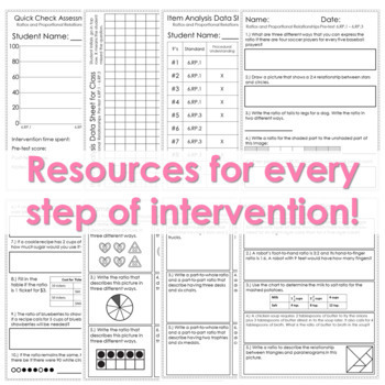 6th Grade Math Intervention Pack Ratios and Proportional Relationships RTI Math