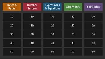6th Grade Math Jeopardy - CC Test Prep