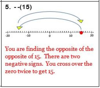 6th Grade Math:  6.NS.6a Mini-Assessments