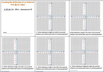 6th Grade Math:  6.NS.6b Mini-Assessments