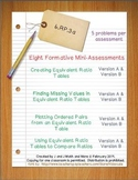 6th Grade Math:  6.RP.3a Mini-Assessments
