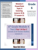 6th Math Module 4 Lesson 32 & TT 21 Independent/Dependent Variables PowerPoint