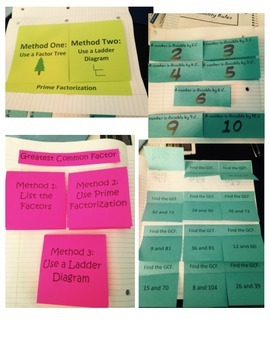 6th Grade Math NS Bundle  for Interactive Notebook
