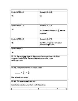 6th Grade Math Number Sense Worksheets