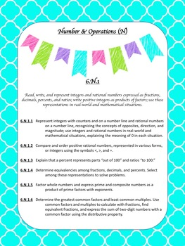 6th Grade Math Oklahoma Standards-Lisa File